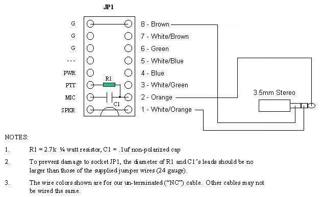 HT Jumpers & Wiring - Separate PTT Line on